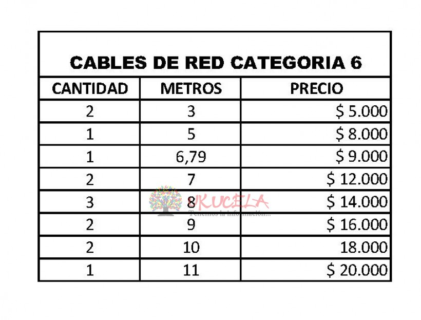 CABLES DE RED CATEGORÍA 6 MARCA NEXXT